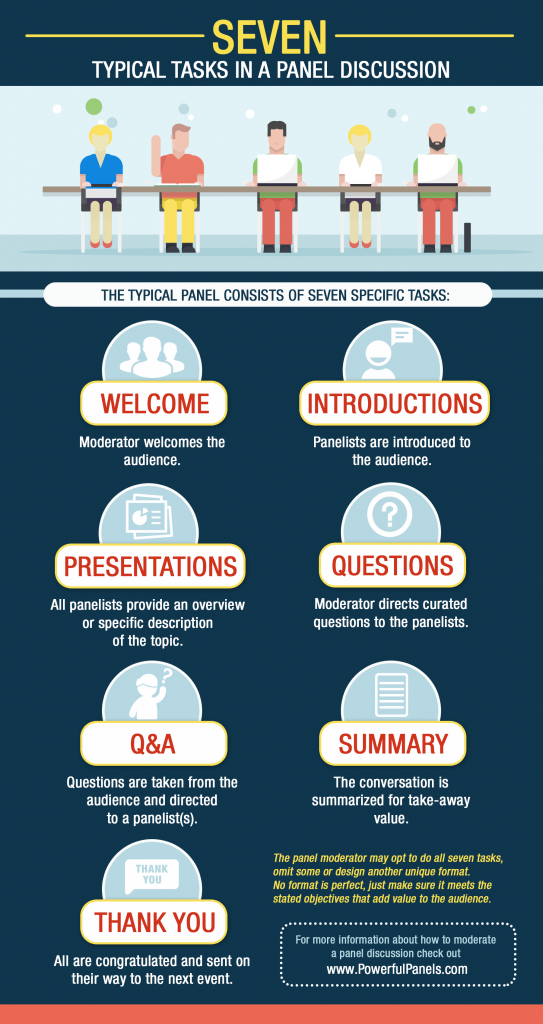How to structure a panel discussion